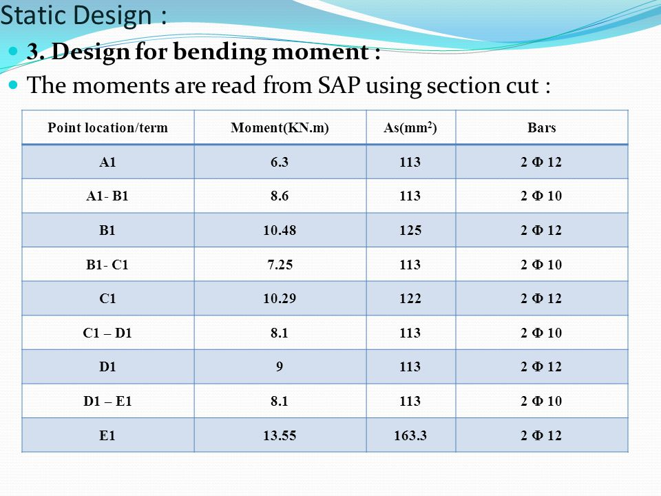 Static Design : 3. Design for bending moment : The moments are read from SAP using section cut : Point location/termMoment(KN.m)As(mm 2 )Bars A16.3113