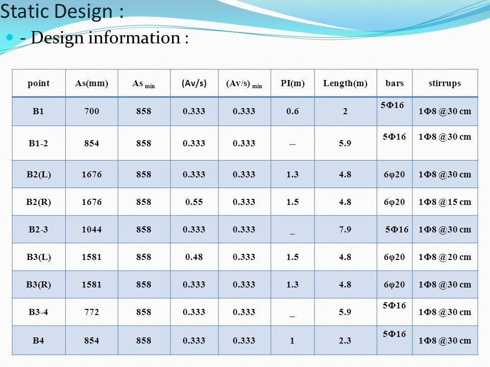 - Design information : Static Design : pointAs(mm)As min (Av/s) (Av/s) min PI(m)Length(m)barsstirrups B17008580.333 0.62 5Φ16 1Φ8 @30 cm B1-28548580.3