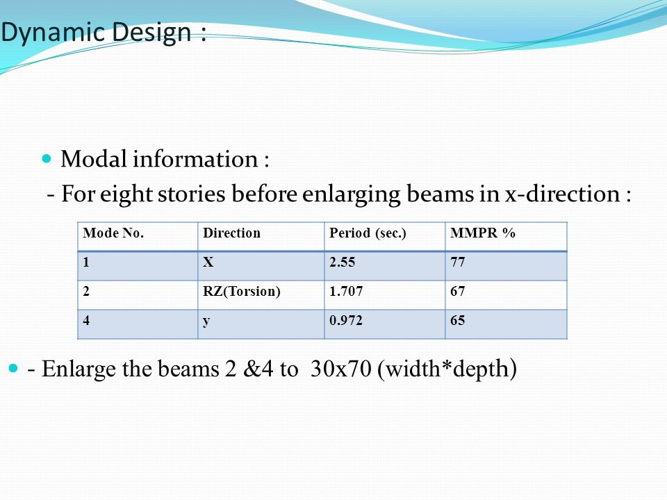 Dynamic Design : Modal information : - For eight stories before enlarging beams in x-direction : Mode No.DirectionPeriod (sec.)MMPR % 1X2.5577 2RZ(Tor