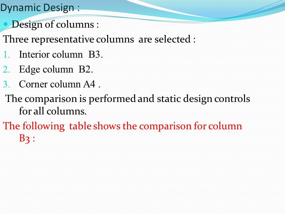 Design of columns : Three representative columns are selected : 1. Interior column B3. 2. Edge column B2. 3. Corner column A4. The comparison is perfo