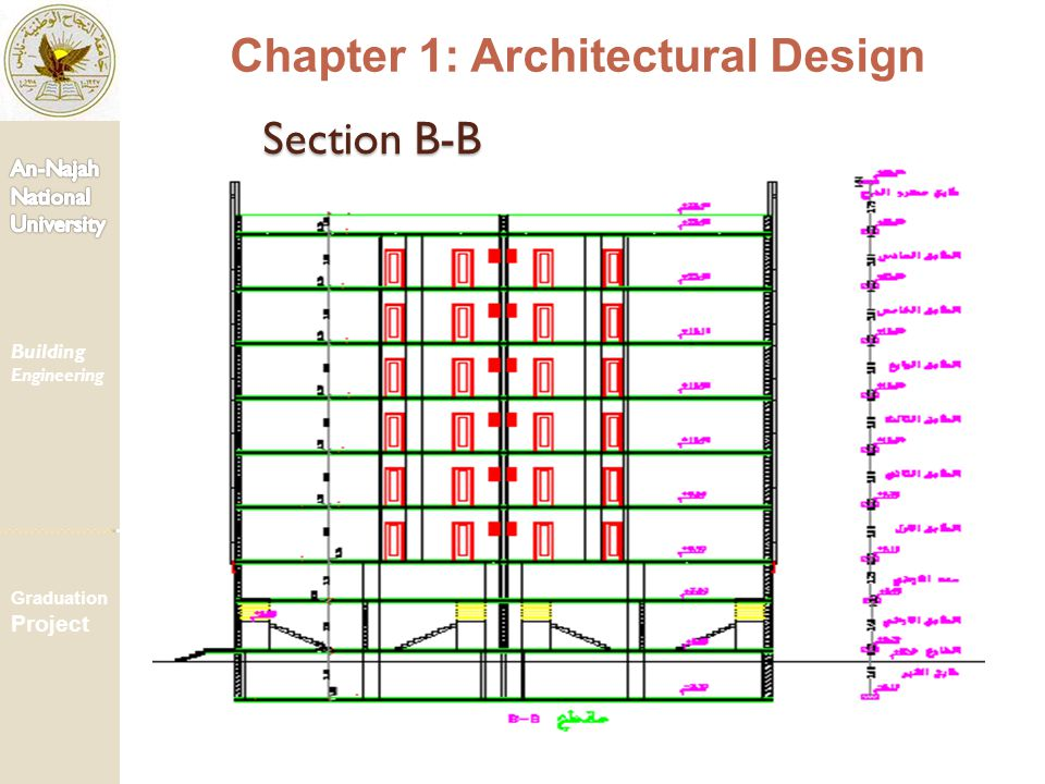Section B-B Chapter 1: Architectural Design Building Engineering Graduation Project