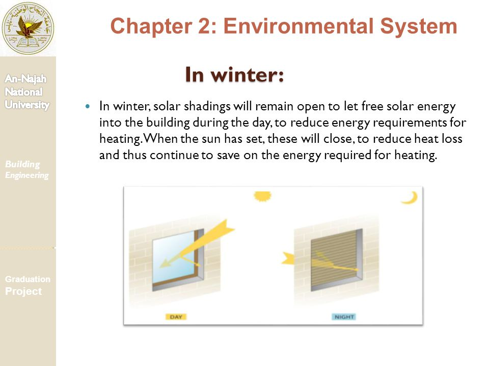 In winter: In winter, solar shadings will remain open to let free solar energy into the building during the day, to reduce energy requirements for hea