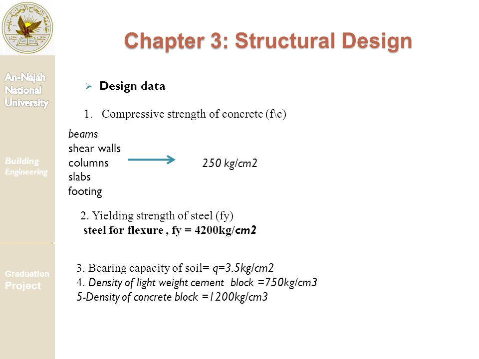  Design data 1.Compressive strength of concrete (f\c) beams shear walls columns slabs footing 250 kg/cm2 2. Yielding strength of steel (fy) steel for