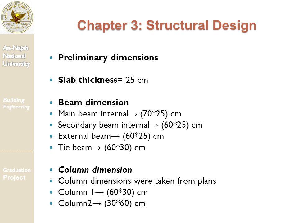 Preliminary dimensions Slab thickness= 25 cm Beam dimension Main beam internal → (70*25) cm Secondary beam internal → (60*25) cm External beam → (60*2