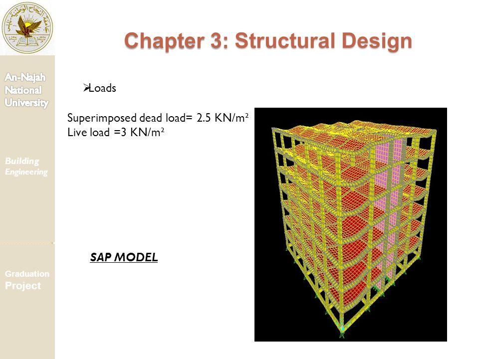  Loads Superimposed dead load= 2.5 KN/m² Live load =3 KN/m² SAP MODEL Chapter 3: Structural Design Building Engineering Graduation Project