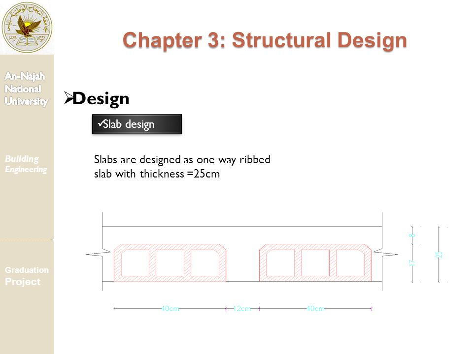  Design Slab design Slabs are designed as one way ribbed slab with thickness =25cm Chapter 3: Structural Design Building Engineering Graduation Proje