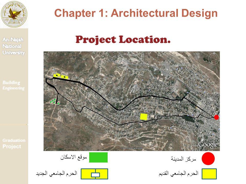 Project Location. مركز المدينة الحرم الجامعي القديمالحرم الجامعي الجديد موقع الاسكان Chapter 1: Architectural Design Building Engineering Graduation P