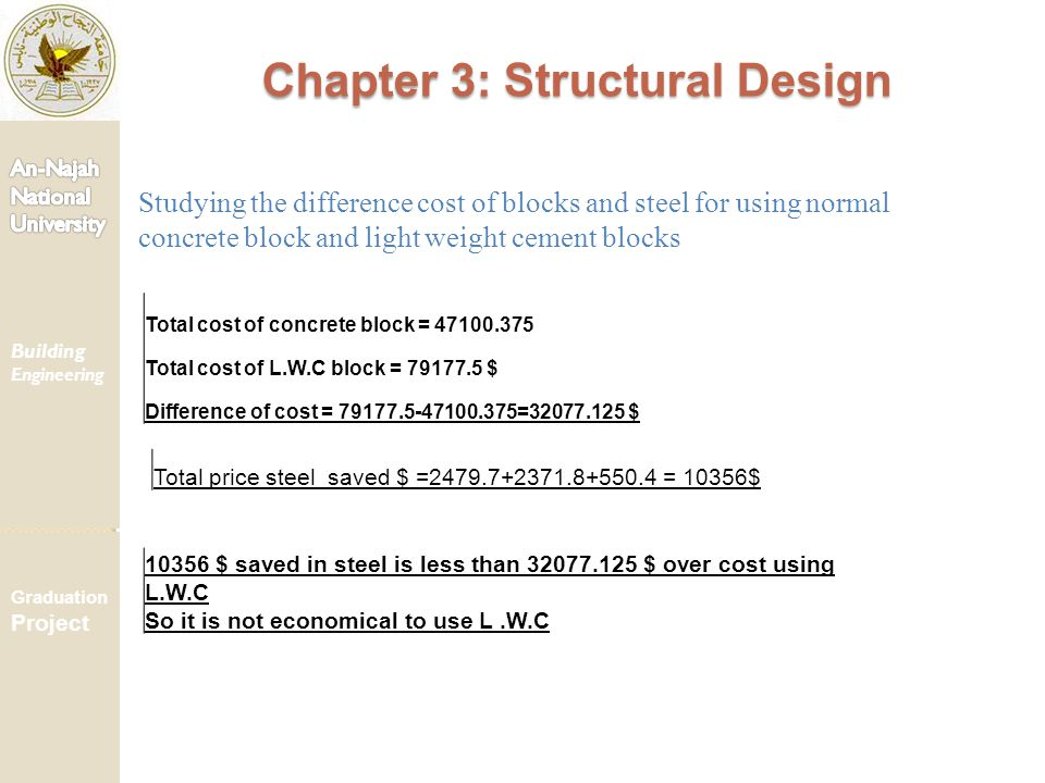 Studying the difference cost of blocks and steel for using normal concrete block and light weight cement blocks Total cost of concrete block = 47100.3