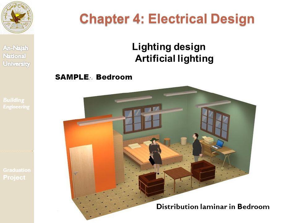 Building Engineering Graduation Project Chapter 4: Electrical Design SAMPLE :. Bedroom Lighting design Artificial lighting Distribution laminar in Bed