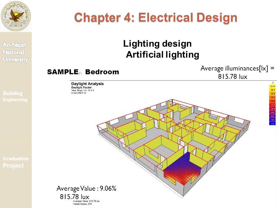 Chapter 4: Electrical Design SAMPLE :. Bedroom Lighting design Artificial lighting Building Engineering Graduation Project Average Value : 9.06% 815.7