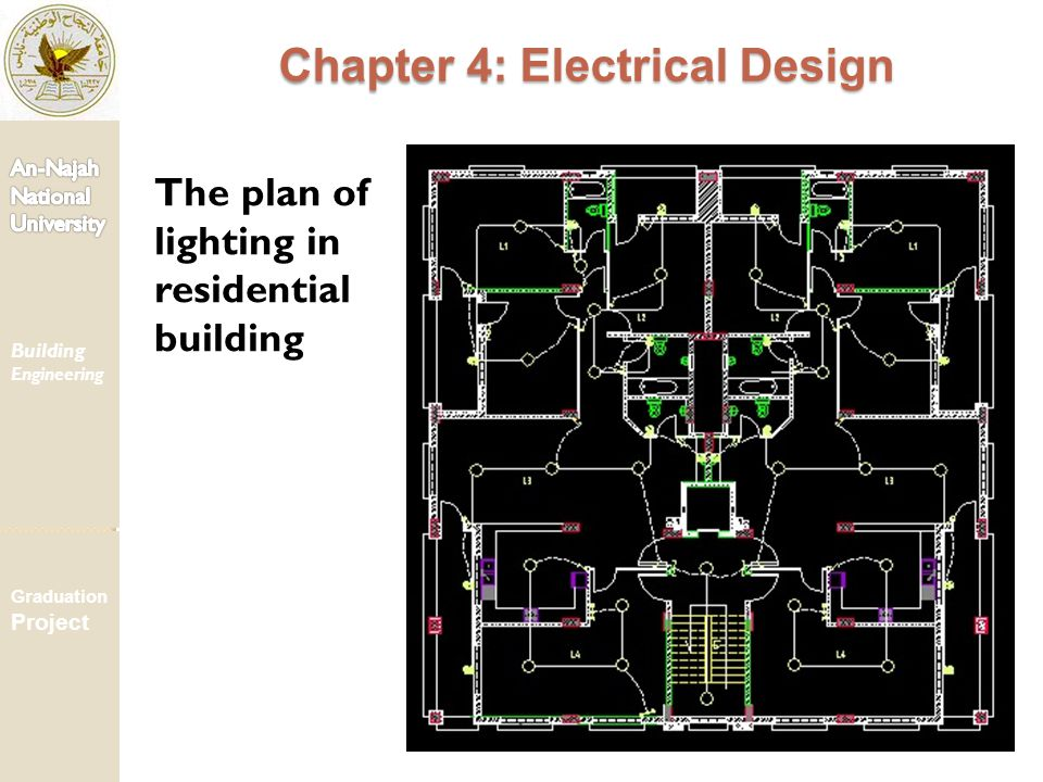 Chapter 4: Electrical Design Building Engineering Graduation Project The plan of lighting in residential building