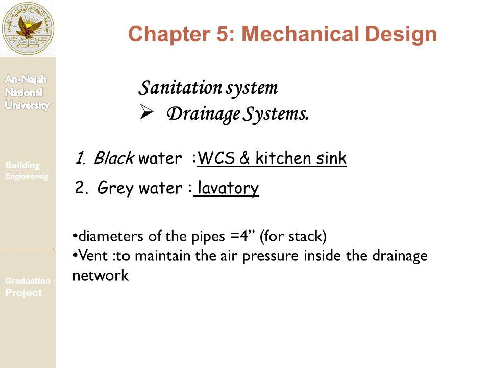 Building Engineering Graduation Project Chapter 5: Mechanical Design Sanitation system  Drainage Systems. 1. Black water :WCS & kitchen sink 2. Grey