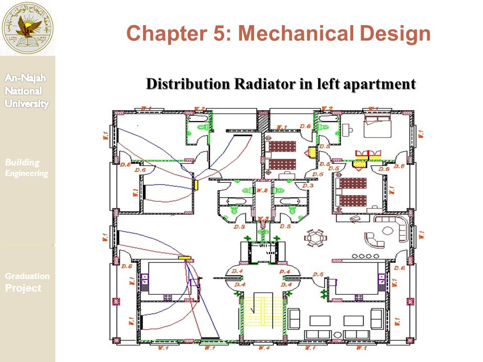 Building Engineering Graduation Project Chapter 5: Mechanical Design Distribution Radiator in left apartment