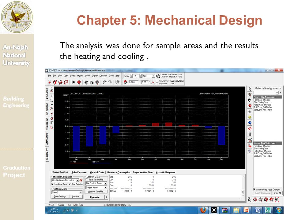 Building Engineering Graduation Project Chapter 5: Mechanical Design The analysis was done for sample areas and the results the heating and cooling.