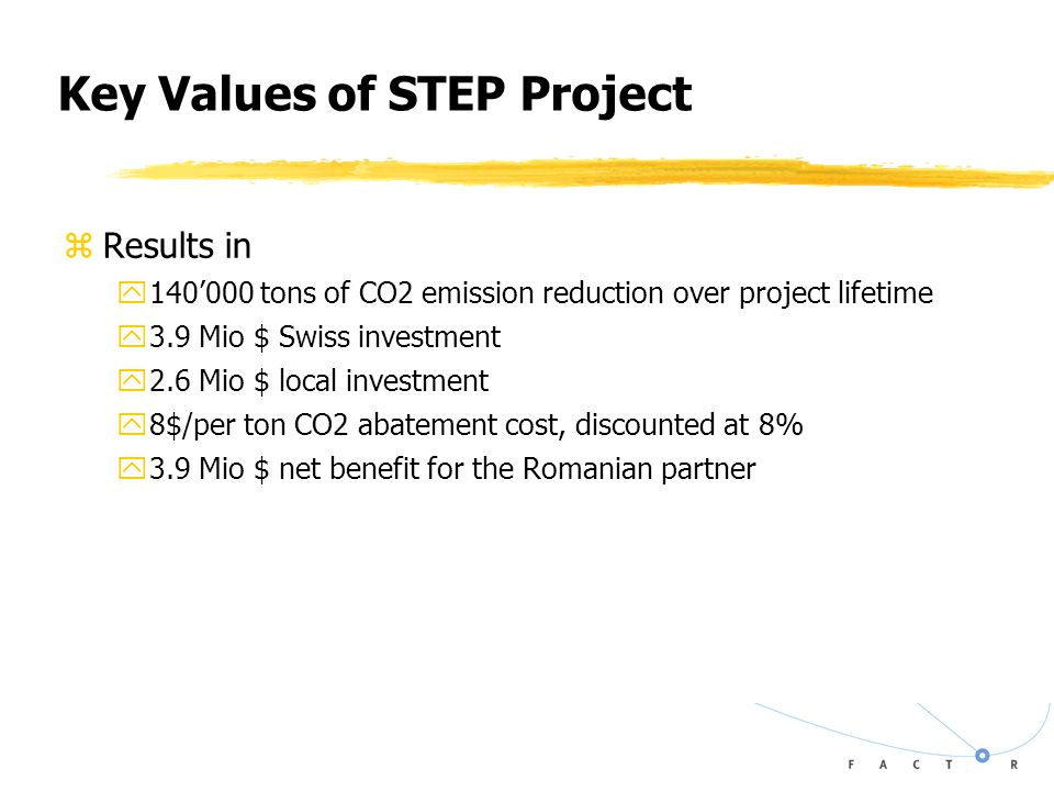 Key Values of STEP Project zResults in y140'000 tons of CO2 emission reduction over project lifetime y3.9 Mio $ Swiss investment y2.6 Mio $ local investment y8$/per ton CO2 abatement cost, discounted at 8% y3.9 Mio $ net benefit for the Romanian partner
