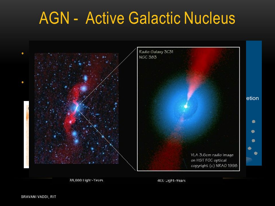 AGN - Active Galactic Nucleus AGN - Class of galaxies showing energetic phenomena at the center of the galaxy.