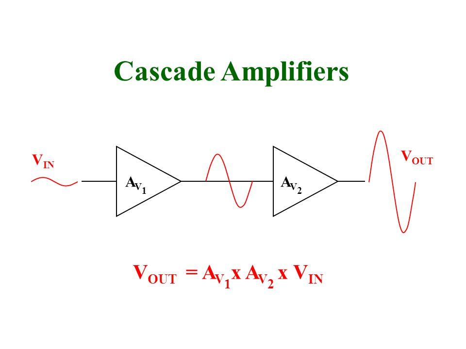 Cascade Amplifiers AV1AV1 AV2AV2 V OUT V IN V OUT = A V 1 x A V 2 x V IN