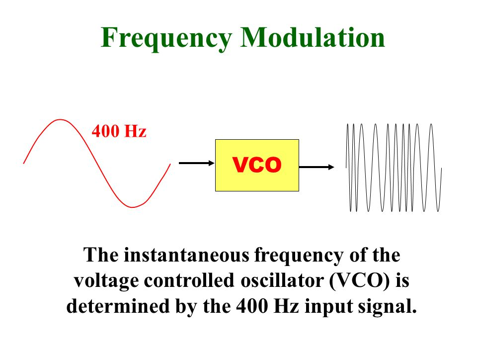 Frequency Modulation VCO 400 Hz The instantaneous frequency of the voltage controlled oscillator (VCO) is determined by the 400 Hz input signal.