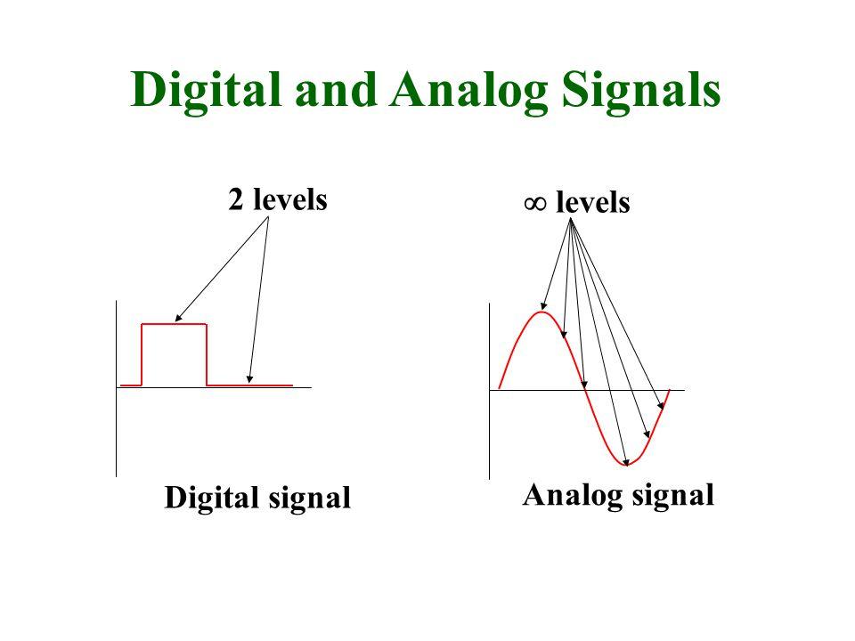 2 levels  levels Digital signal Analog signal Digital and Analog Signals
