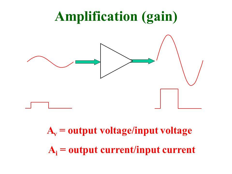 Amplification (gain) A v = output voltage/input voltage A i = output current/input current