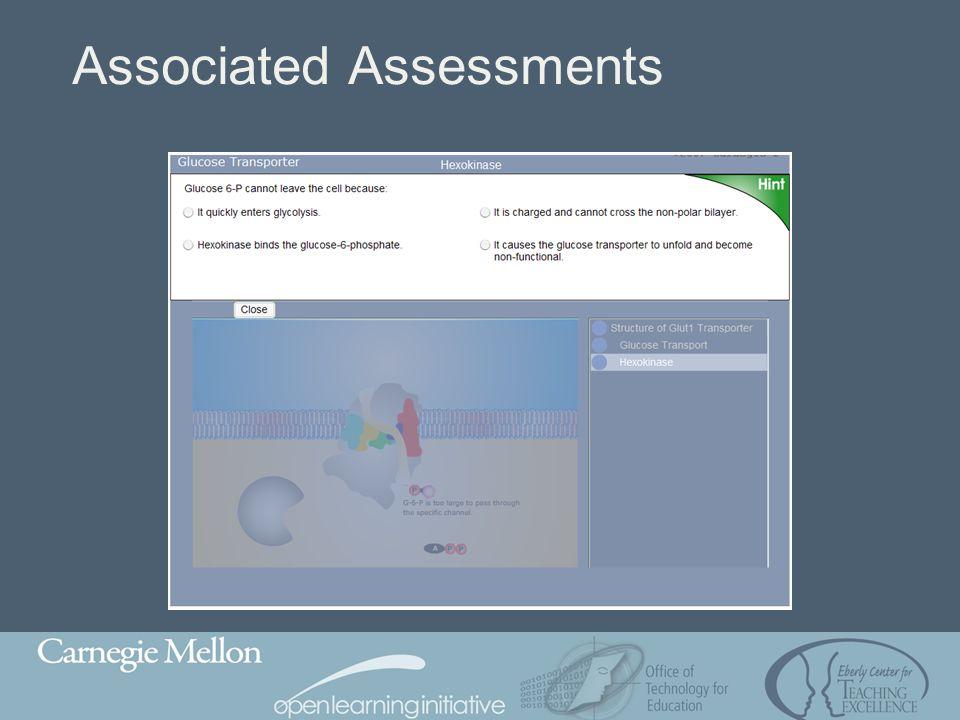 Associated Assessments