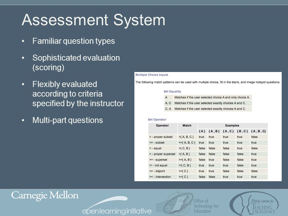 Assessment System Familiar question types Sophisticated evaluation (scoring) Flexibly evaluated according to criteria specified by the instructor Mult