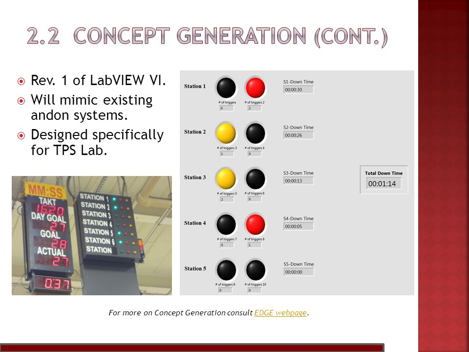 For more on Concept Generation consult EDGE webpage.EDGE webpage  Rev.