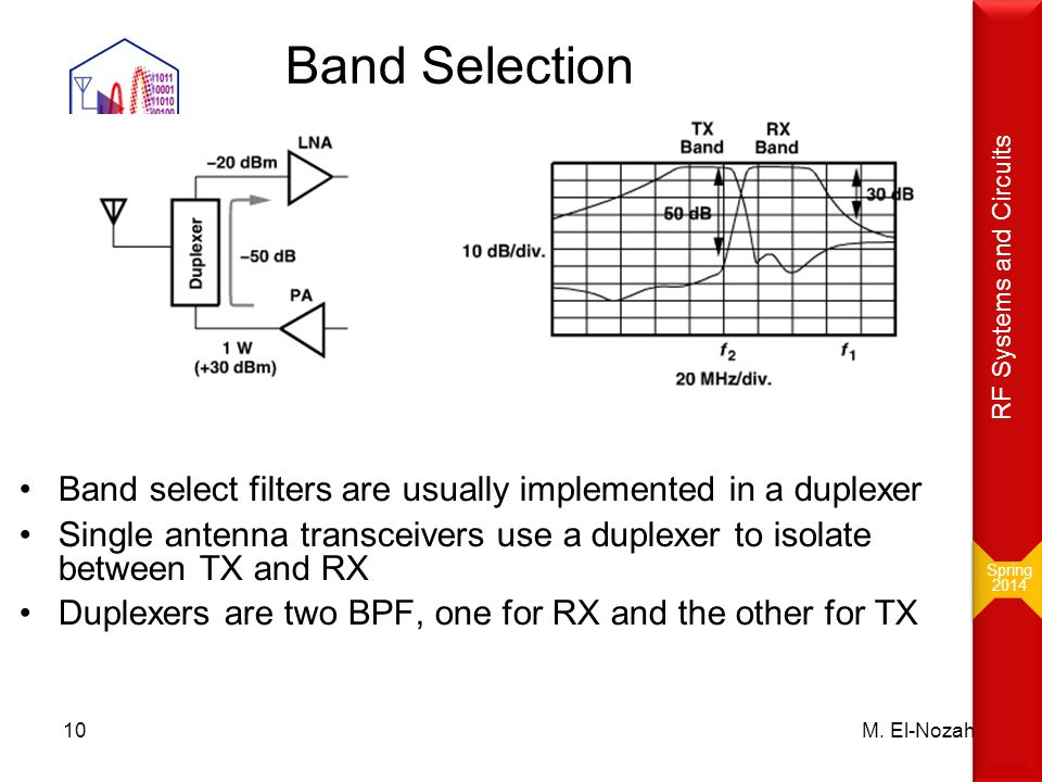 Band Selection Band select filters are usually implemented in a duplexer Single antenna transceivers use a duplexer to isolate between TX and RX Duple