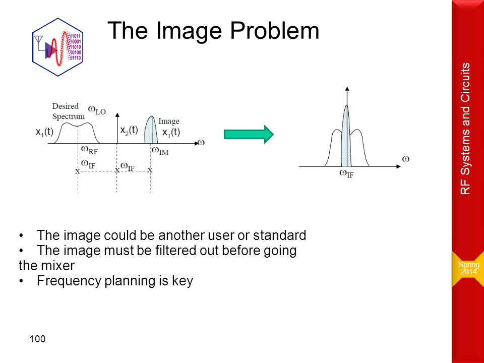 The Image Problem The image could be another user or standard The image must be filtered out before going the mixer Frequency planning is key Prof. E