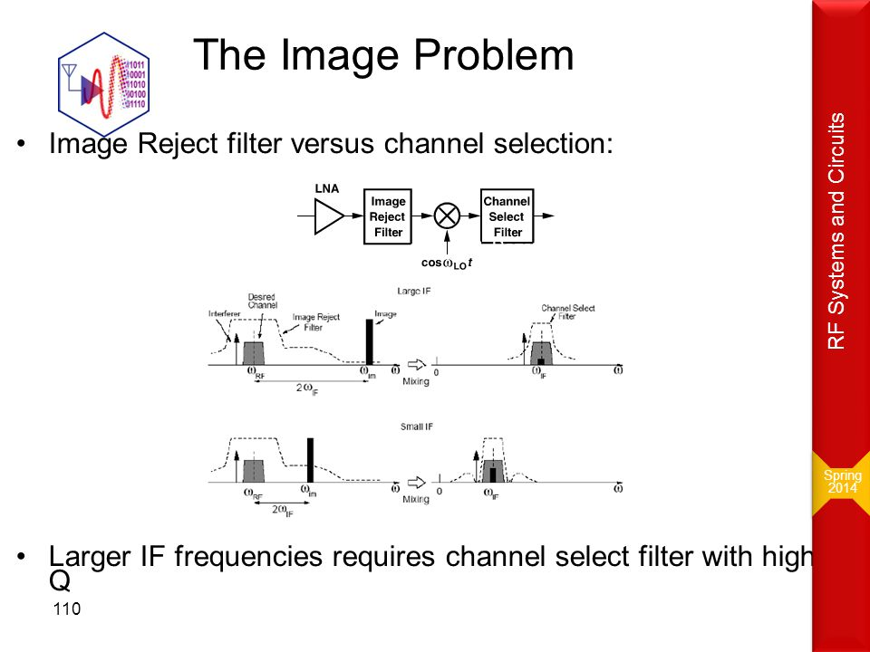 The Image Problem Image Reject filter versus channel selection: Larger IF frequencies requires channel select filter with higher Q B. Razavi: RF Micro