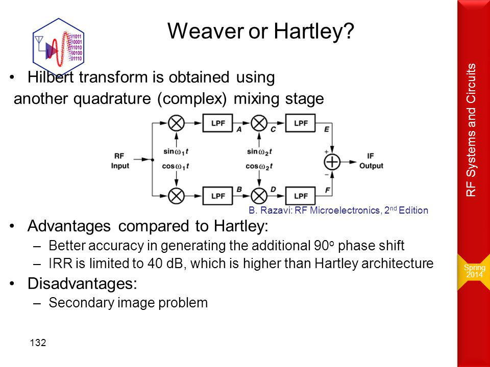 Weaver or Hartley? Hilbert transform is obtained using another quadrature (complex) mixing stage Advantages compared to Hartley: –Better accuracy in g