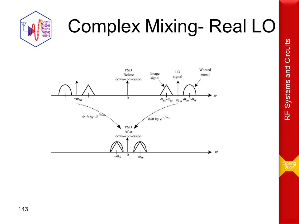 Complex Mixing- Real LO Spring 2014 Spring 2014 RF Systems and Circuits 143