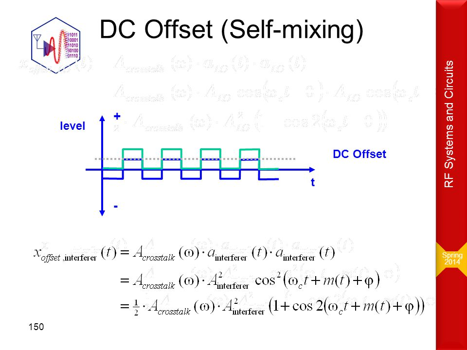 DC Offset (Self-mixing) level DC Offset + - t Spring 2014 Spring 2014 RF Systems and Circuits 150