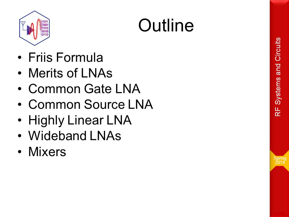 Outline Friis Formula Merits of LNAs Common Gate LNA Common Source LNA Highly Linear LNA Wideband LNAs Mixers Spring 2014 Spring 2014 RF Systems and C