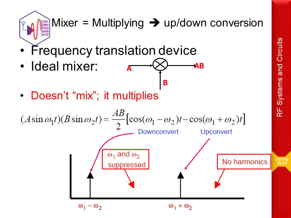 "Mixer = Multiplying  up/down conversion Frequency translation device Ideal mixer: Doesn't ""mix""; it multiplies A B AB Spring 2014 Spring 2014 RF Syst"