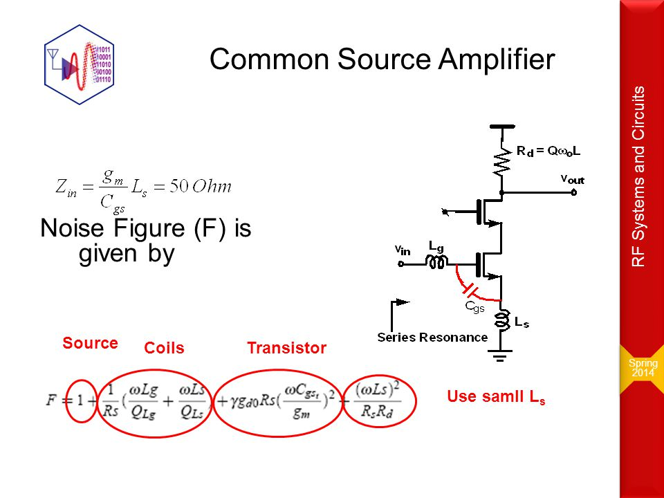 Common Source Amplifier Noise Figure (F) is given by Decreases with  T Use samll L s Source CoilsTransistor Spring 2014 Spring 2014 RF Systems and Ci