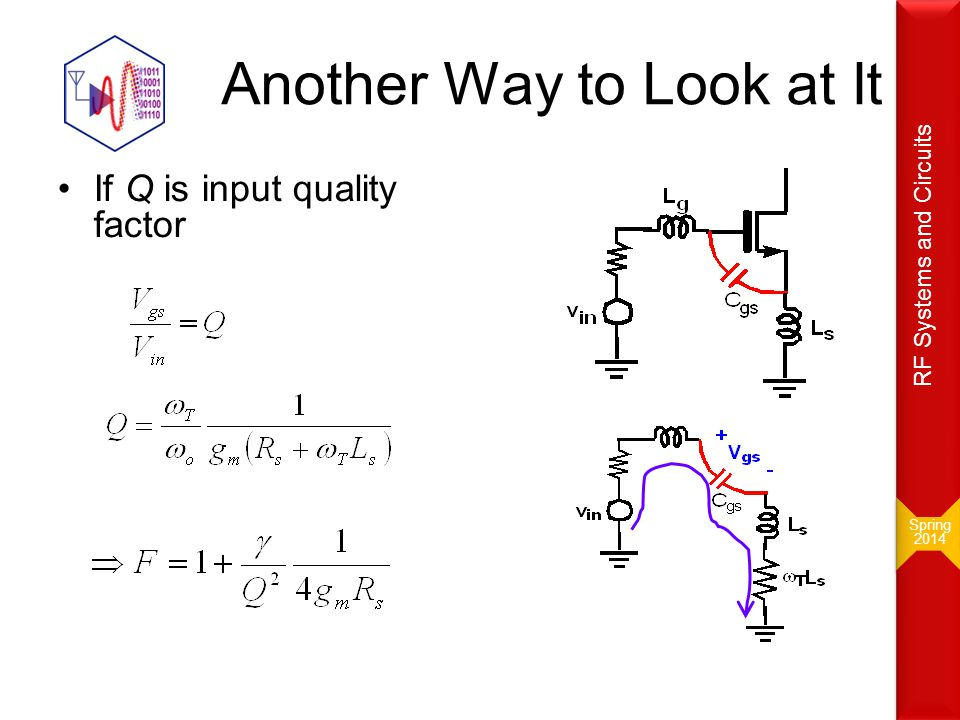 Another Way to Look at It If Q is input quality factor Spring 2014 Spring 2014 RF Systems and Circuits
