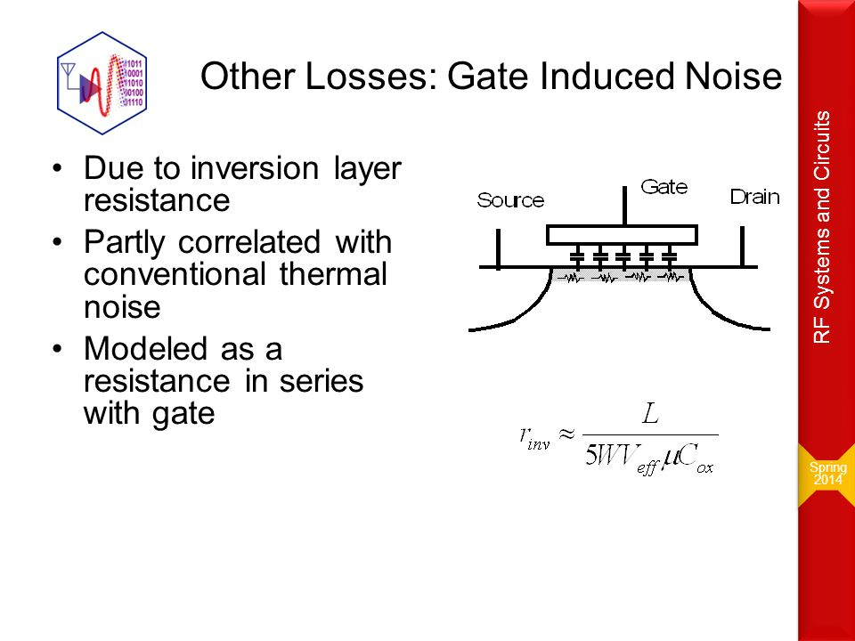 Other Losses: Gate Induced Noise Due to inversion layer resistance Partly correlated with conventional thermal noise Modeled as a resistance in series