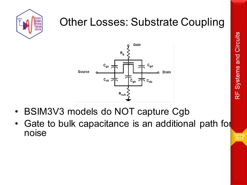 Other Losses: Substrate Coupling BSIM3V3 models do NOT capture Cgb Gate to bulk capacitance is an additional path for noise Spring 2014 Spring 2014 RF