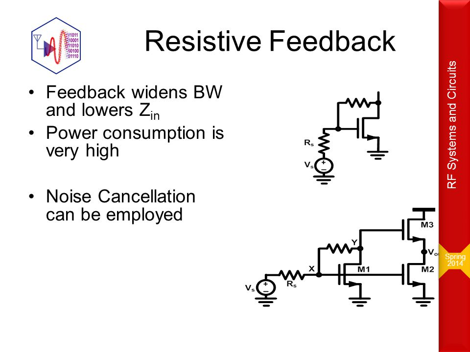 Resistive Feedback Feedback widens BW and lowers Z in Power consumption is very high Noise Cancellation can be employed Spring 2014 Spring 2014 RF Sys