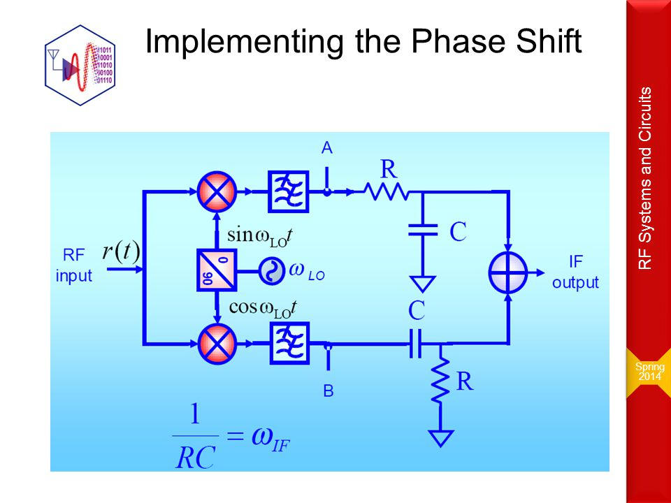 Implementing the Phase Shift Hartley Architecture with simple 90 deg phase shiftor Spring 2014 Spring 2014 RF Systems and Circuits