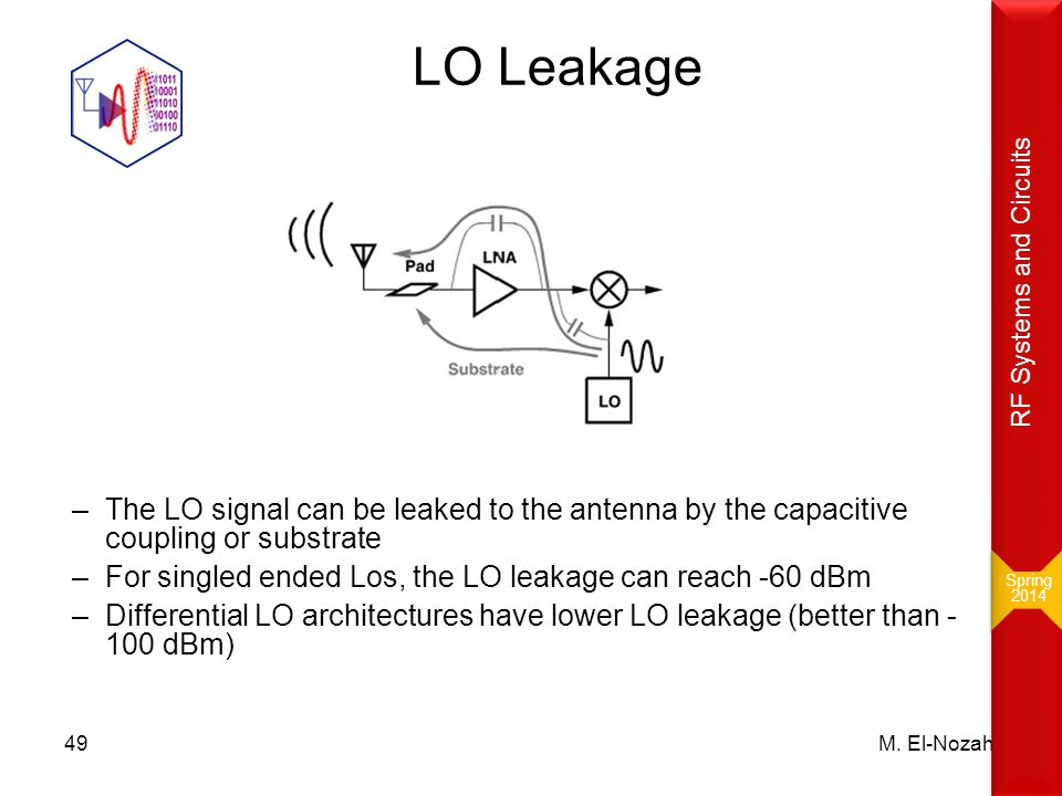 LO Leakage –The LO signal can be leaked to the antenna by the capacitive coupling or substrate –For singled ended Los, the LO leakage can reach -60 dB