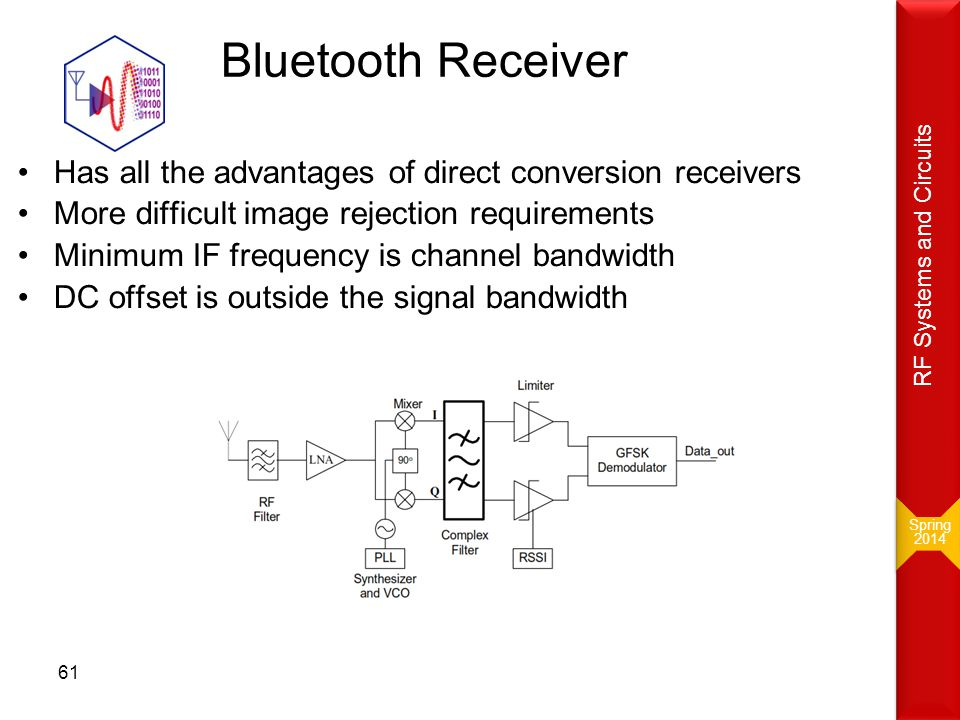 Bluetooth Receiver Has all the advantages of direct conversion receivers More difficult image rejection requirements Minimum IF frequency is channel b