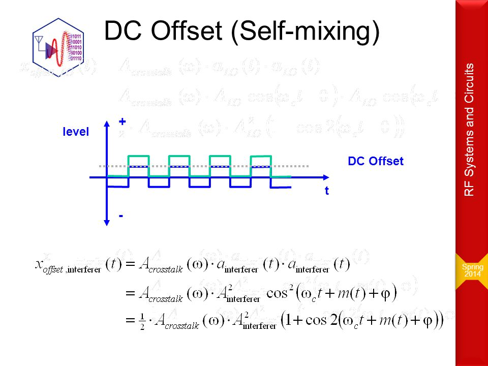 DC Offset (Self-mixing) level DC Offset + - t Spring 2014 Spring 2014 RF Systems and Circuits