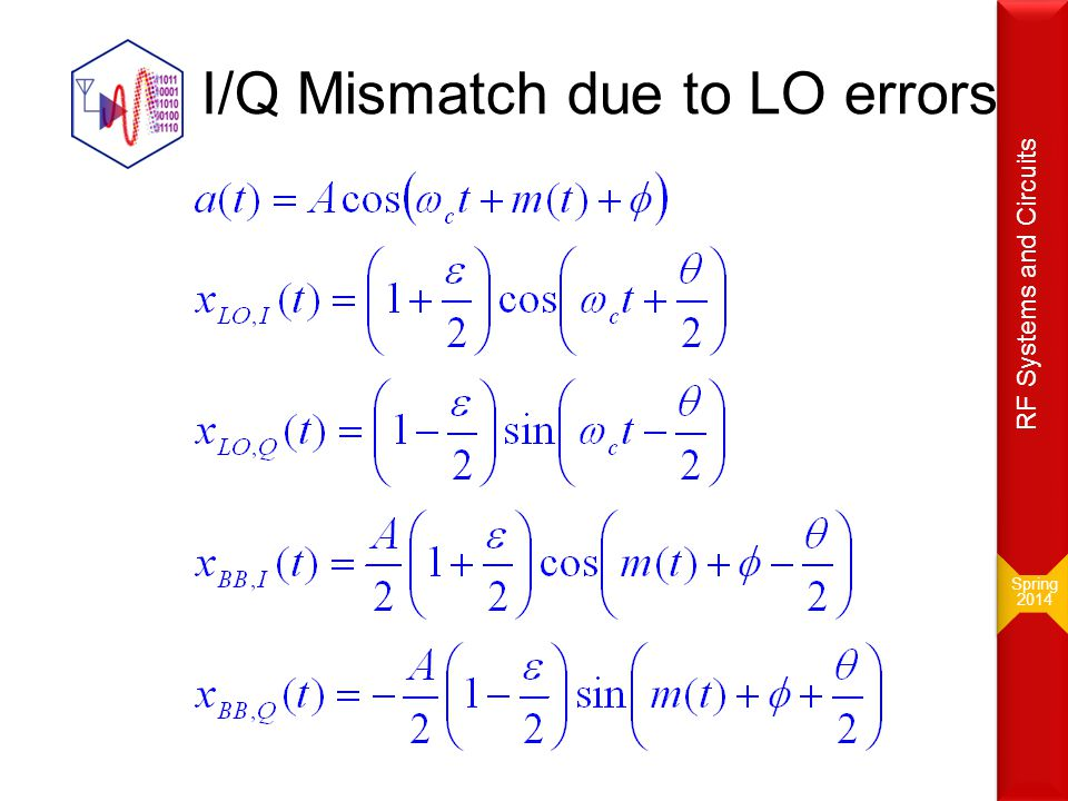 I/Q Mismatch due to LO errors Spring 2014 Spring 2014 RF Systems and Circuits