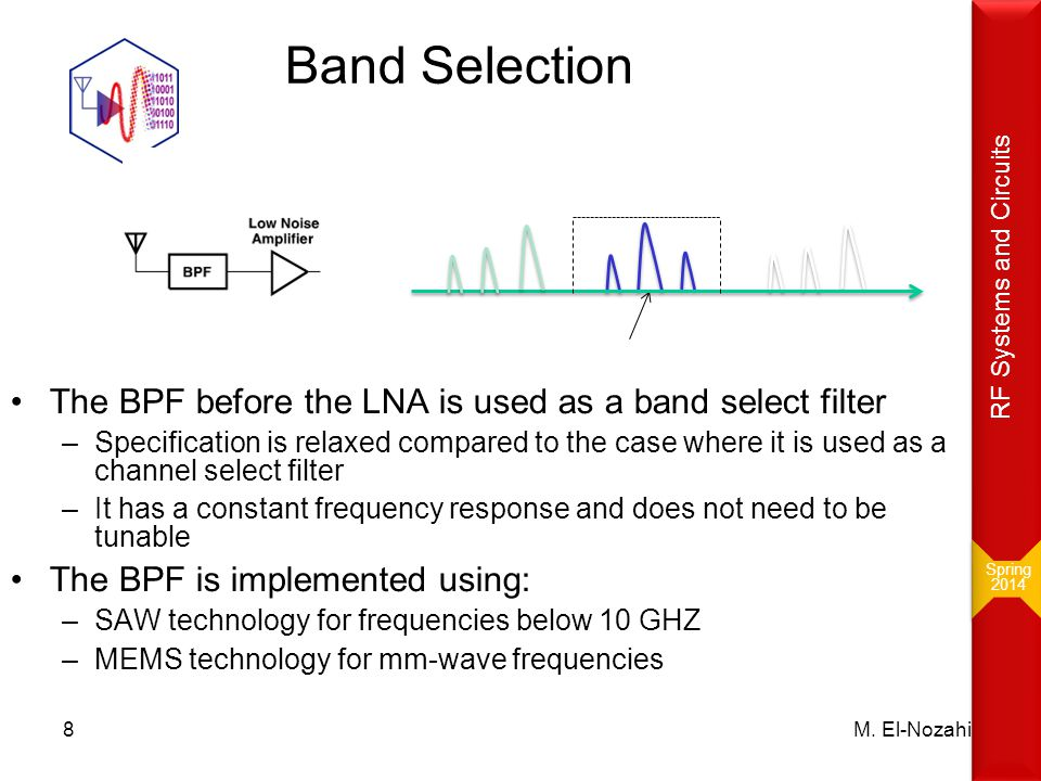 Summary of Direct Conversion Receiver No need for imager reject filter Suitable for monolithic integration with baseband DC offsets due to crosstalk of input ports of mixer Even order IM direct feed through to baseband Quadrature down conversion suppresses mirror I/Q mismatch due to mismatches in parasitics Low power consumption attributes to less hardware Spring 2014 Spring 2014 RF Systems and Circuits