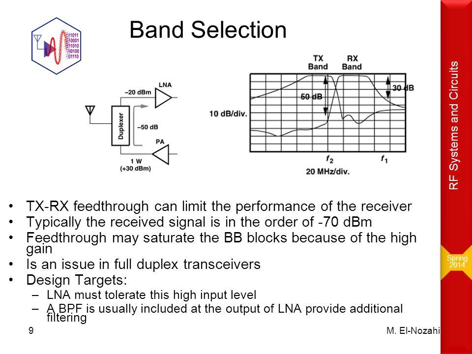 Complex Signal Representation Niknejad and Shana'a Spring 2014 Spring 2014 RF Systems and Circuits