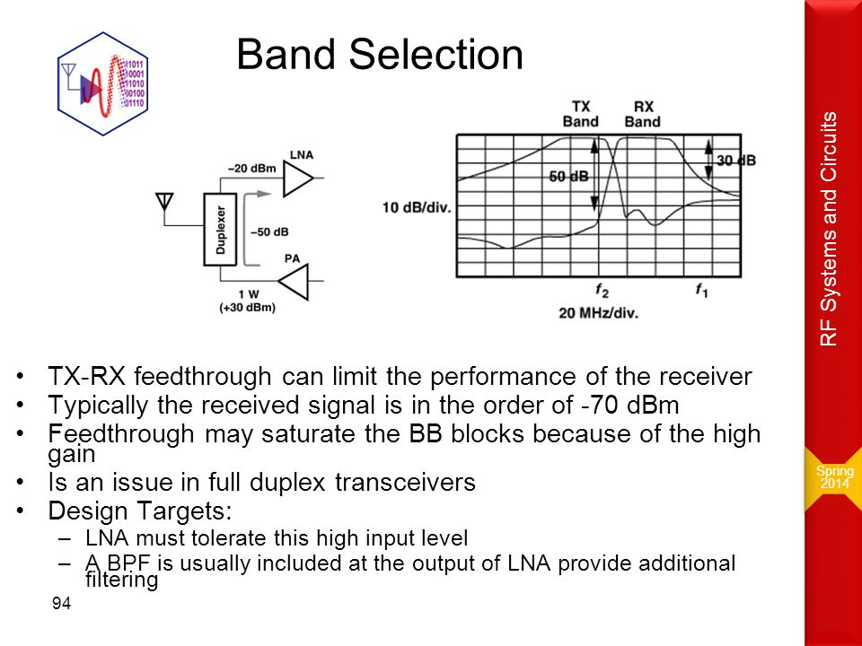 Band Selection TX-RX feedthrough can limit the performance of the receiver Typically the received signal is in the order of -70 dBm Feedthrough may sa