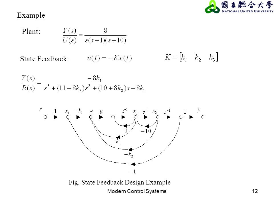 Modern Control Systems12 Example Plant: Fig. State Feedback Design Example State Feedback: