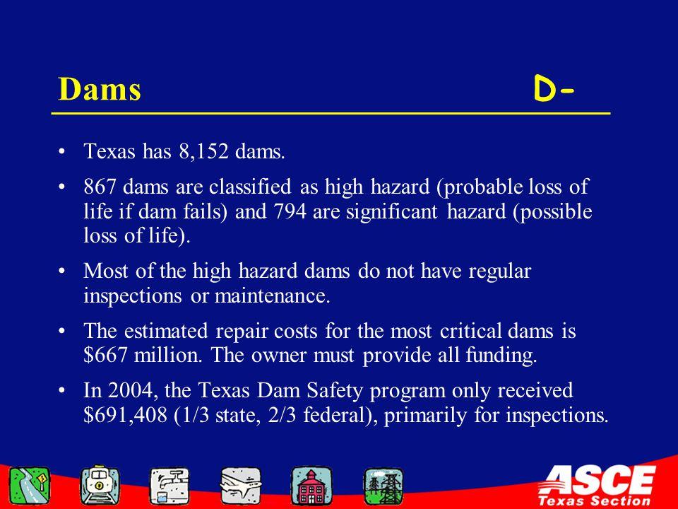 Dams D- Texas has 8,152 dams.